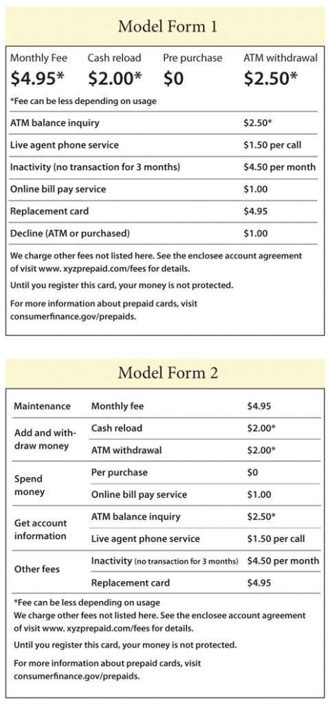 CFPB_ModelForm1-2