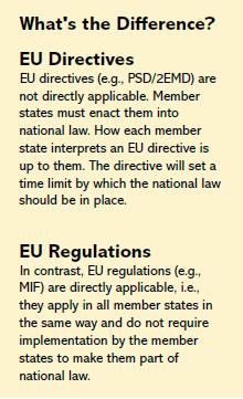 EU-directives_vs_EU_regs
